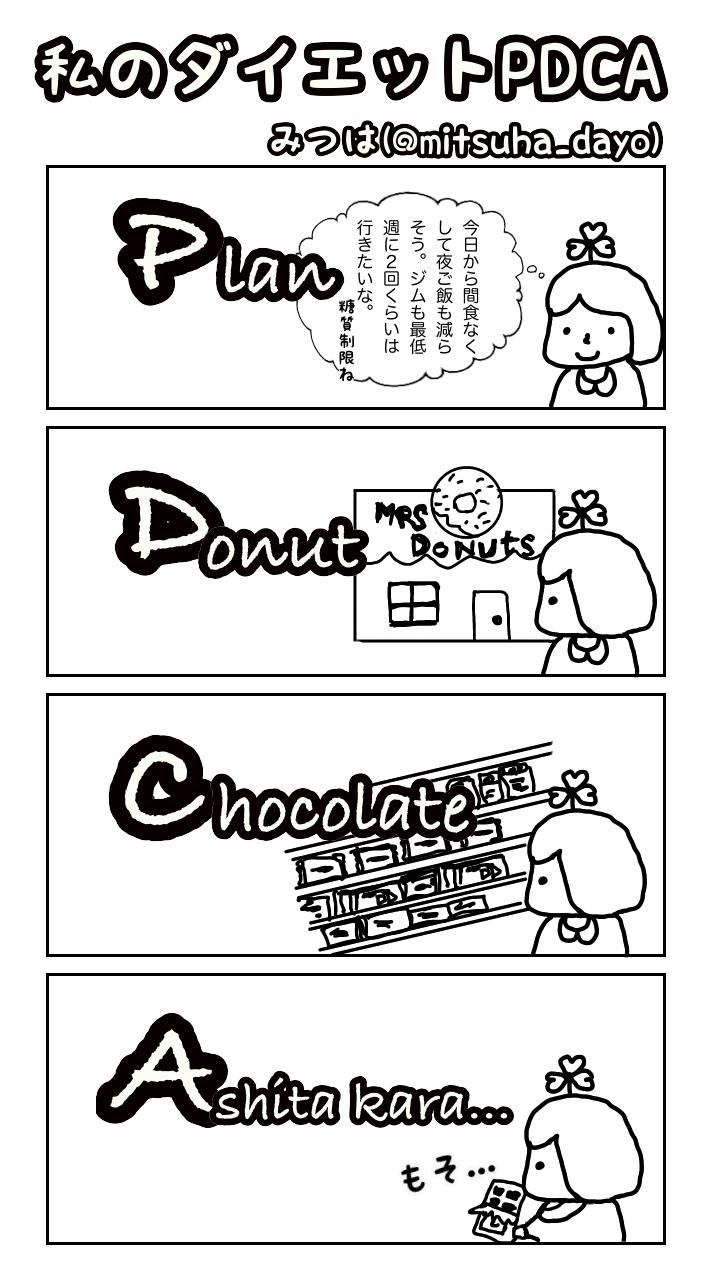 Diet pdca