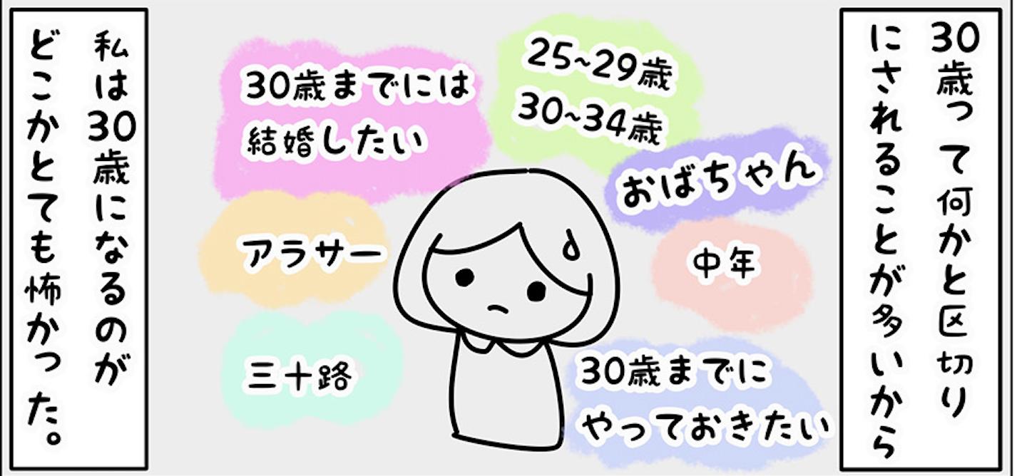 【4コマ】30歳になって変わること