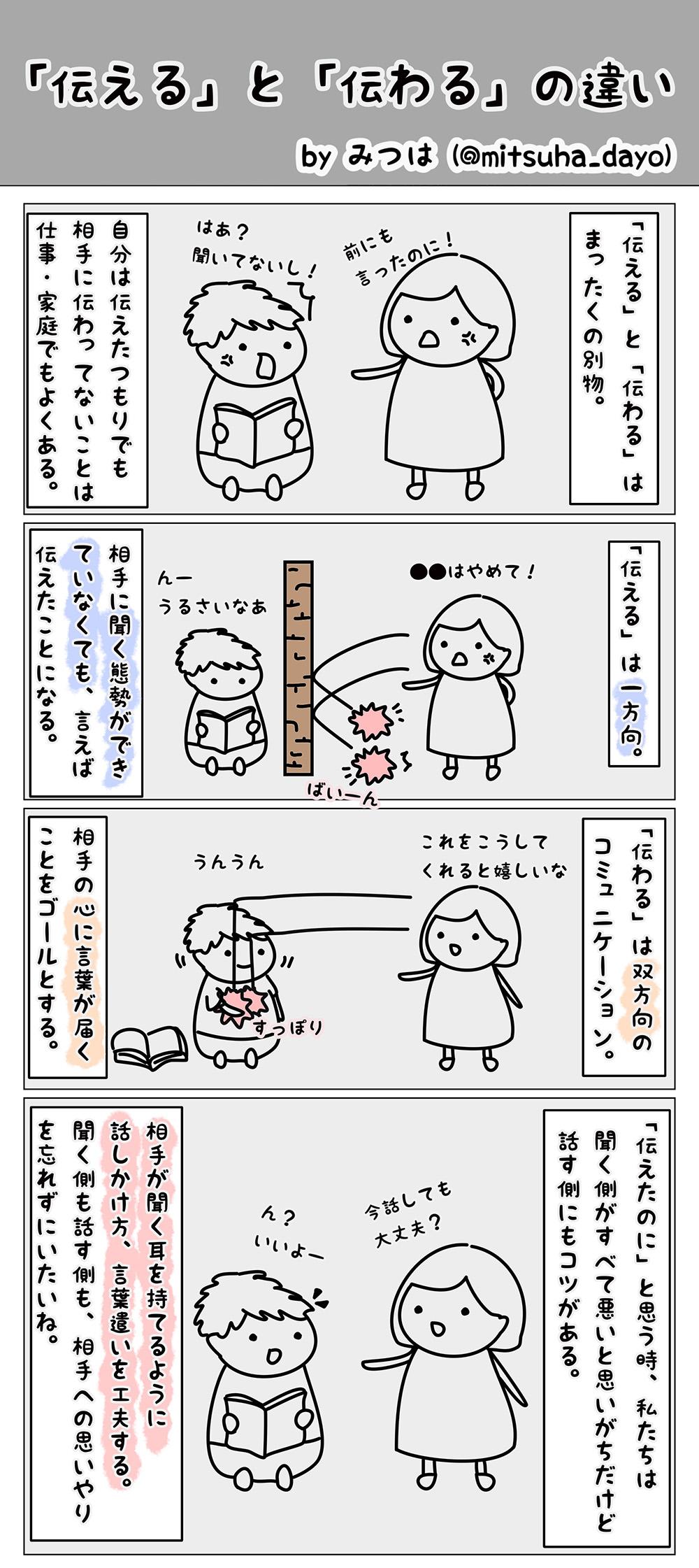 Tsutaeru tsutawaru